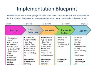 Implementation Blueprint
