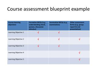 Course assessment  blueprint example