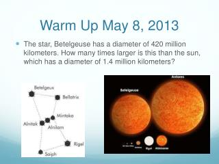 Warm Up May 8, 2013