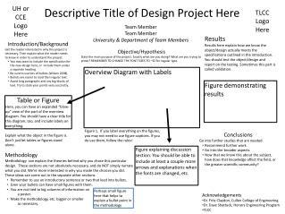 Descriptive Title of Design Project Here