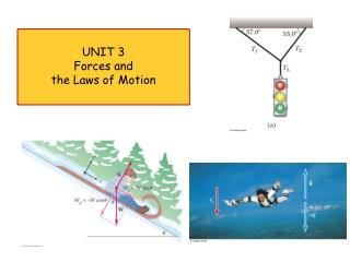 UNIT 3 Forces and  the Laws of Motion