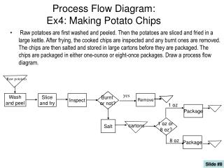 Process Flow Diagram:  Ex4: Making Potato Chips