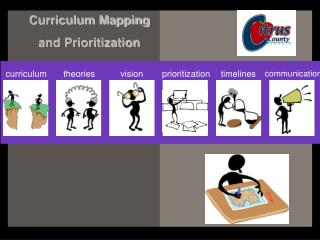 Curriculum Mapping and Prioritization