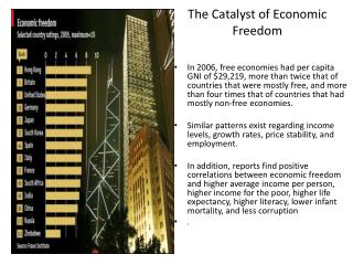 The Catalyst of Economic Freedom