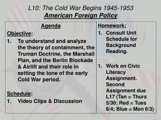 L10: The Cold War Begins 1945-1953 American Foreign Policy