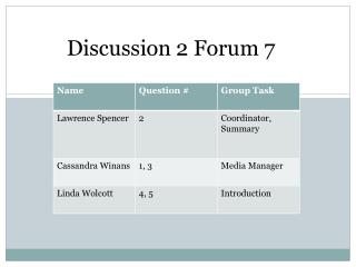 Discussion 2 Forum 7