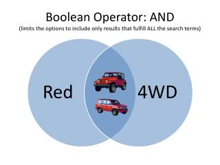 Boolean Operator: OR (expands the options to include results that fulfill ANY of the search terms)