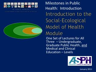Introduction to the Social-Ecological Model of Health Module