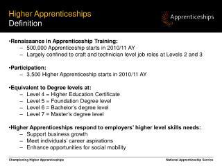 Higher Apprenticeships  Definition