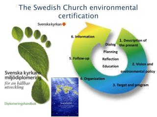 The Swedish Church  environmental certification