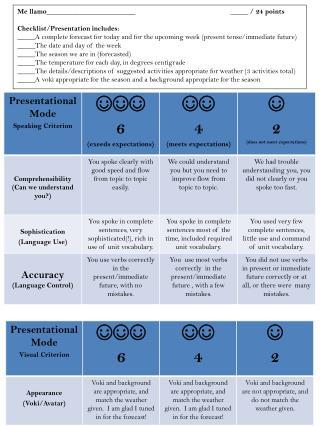 Me  llamo _________________________  _____  / 24 points Checklist/Presentation includes: