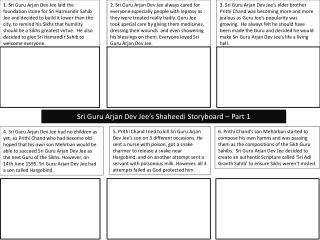 Sri Guru Arjan Dev Jee's Shaheedi Storyboard – Part 1