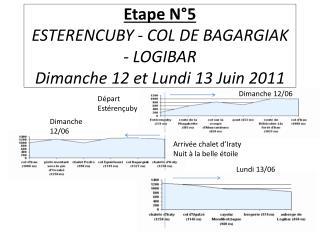 Etape N�5 ESTERENCUBY - COL DE BAGARGIAK - LOGIBAR Dimanche  12 et  Lundi  13  Juin  2011