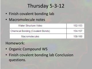 Thursday 5-3-12