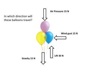 Air Pressure 15 N