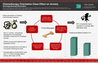 Chemotherapy Orientation Class Effect on Anxiety