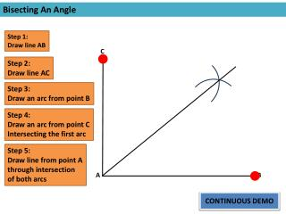 Step 1: Draw line AB