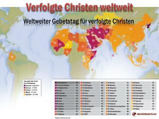 Weltweiter Gebetstag für verfolgte Christen