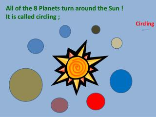 All  of the 8  Planets turn around  the Sun ! It  is  called circling ;