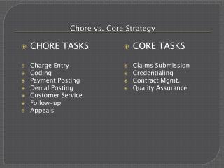 Chore vs. Core Strategy