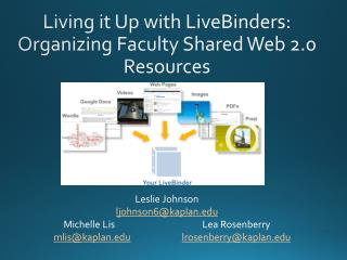 Living it  Up  with LiveBinders: Organizing Faculty Shared Web 2.0  Resources