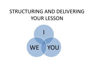 STRUCTURING AND DELIVERING YOUR LESSON