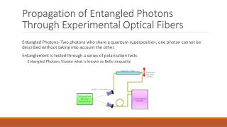 Propagation of Entangled Photons Through Experimental Optical Fibers