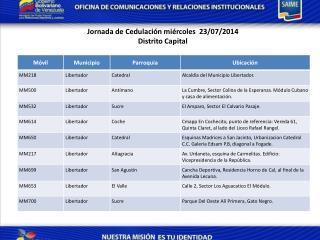 Jornada de Cedulación  miércoles   23/07/2014 Distrito Capital