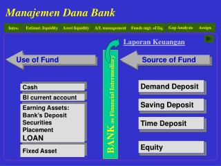 Source of Fund