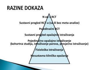 RAZINE DOKAZA
