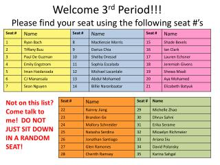 Welcome 3 rd  Period!!! Please find your seat using the following seat #�s