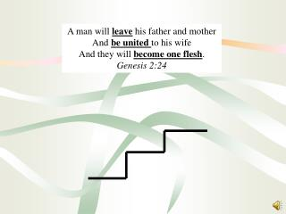 A man will  leave  his father and mother And  be united  to his wife