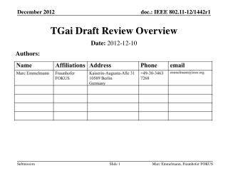 TGai  Draft Review Overview