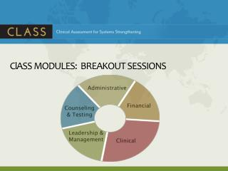 ClASS MODULES:  BREAKOUT SESSIONS