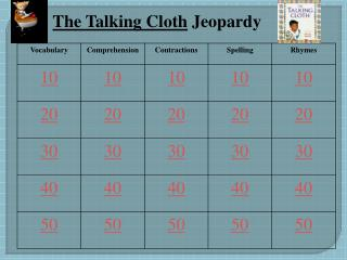 The Talking Cloth Jeopardy