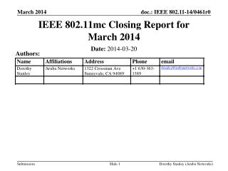 IEEE 802.11mc Closing Report for March  2014