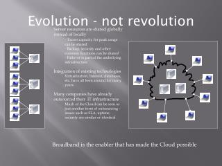 Evolution - not revolution
