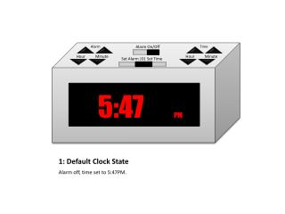 1: Default Clock State