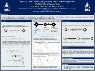 PolyNIPAm -co-MPPA Phase Transition