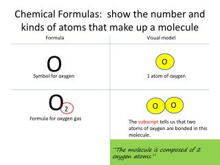 Chemical Formulas:  show the number and kinds of atoms that make up a molecule