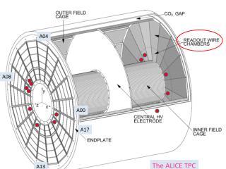 The ALICE TPC
