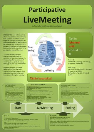 To  make LiveMeeting work ,