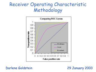Darlene Goldstein         29 January 2003