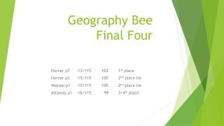 Geography Bee Final Four