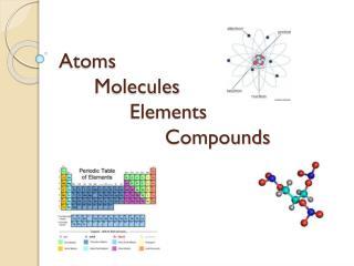 Atoms Molecules Elements Compounds