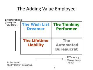 The Adding Value Employee