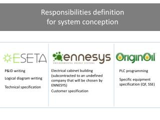 Responsibilities definition f or  system conception