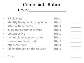 Complaints Rubric Group:____________________