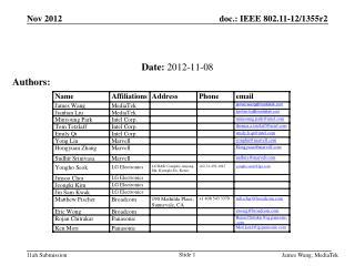 Date:  2012-11-08