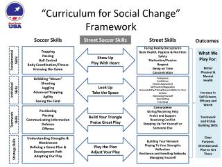 """Curriculum for Social Change"" Framework"